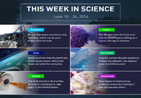 This week in science (W25)