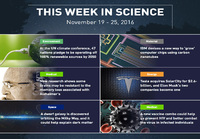 This week in science (W46)