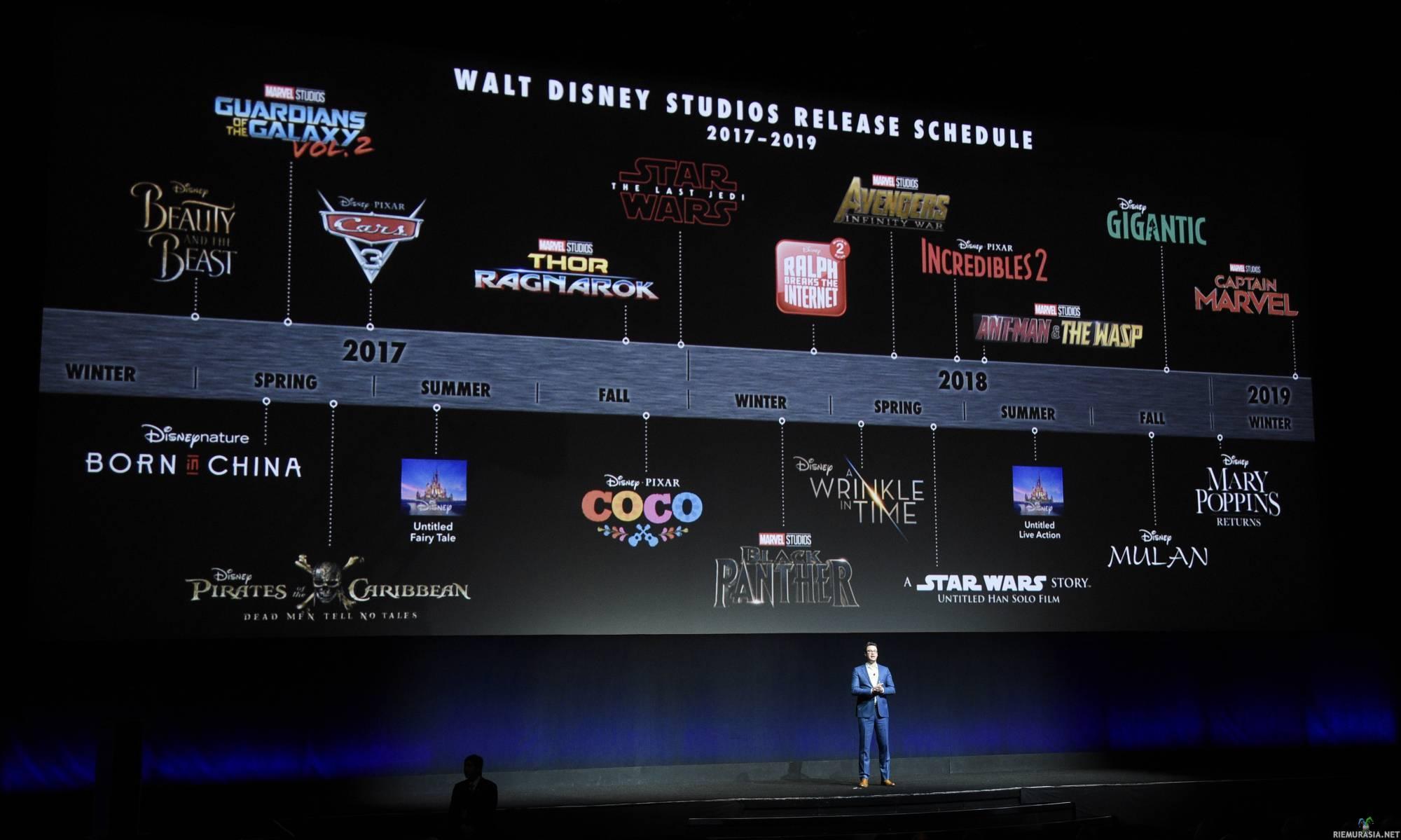 Walt Disney Elokuvat