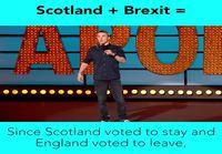 Skotit ja Brexit