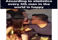 Tilastojen mukaan joka viides mies on onnellinen