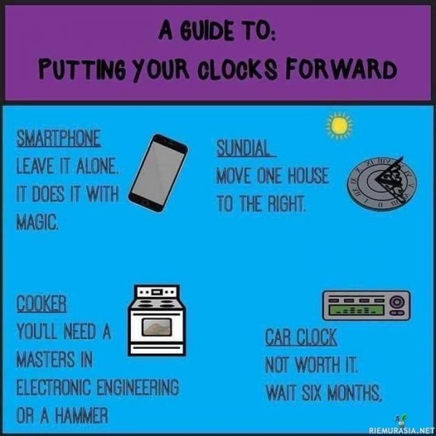 Kellojen siirto eri laitteilla