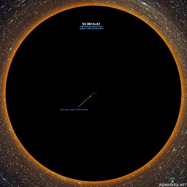 Supermassiivinen musta aukko
