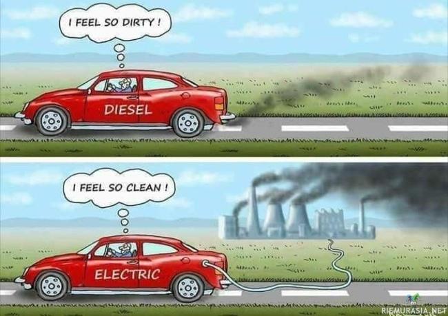 Sähköauto tekopyhyys - Sähköautot saastuttaa enemmän kuin normaalit autot, pelkästää sähköauton valmistus saastuttaa enemmän koska akkuhapot. Silti ihmiset sulkee silmät näiltä faktoilta.