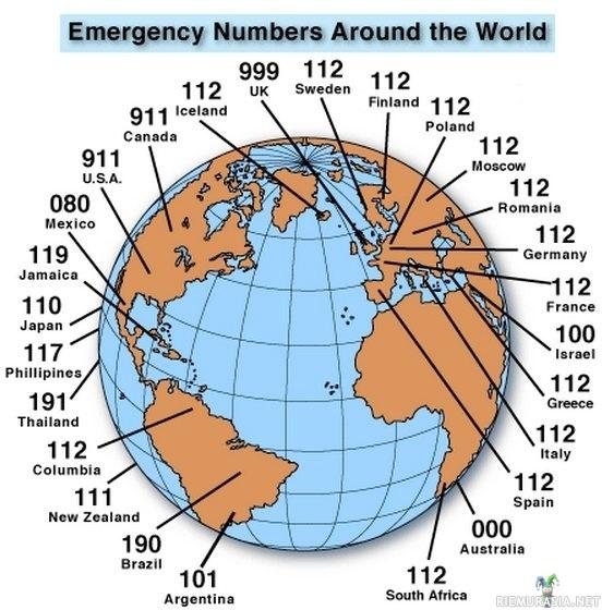 Hätänumerot